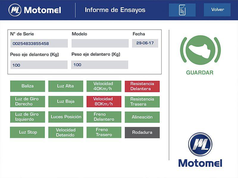Motomel 2